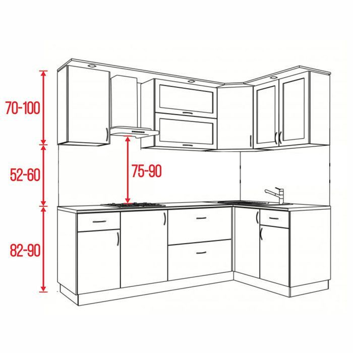 Стандартные размеры кухонного фартука.
